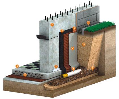Интересуют материалы для гидроизоляции фундамента? Обращайтесь в компанию «Пенетрон-Москва»!